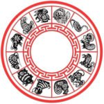 Chinese Animal Predictions for 2015