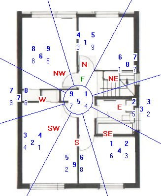 Flying Star chart for March 2014