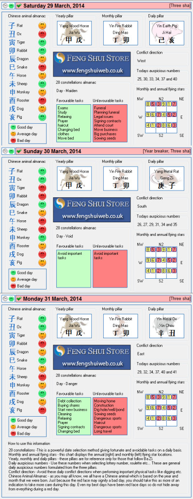 Tong Shu Almanac for Saturday 29th - Monday 31st March 2014